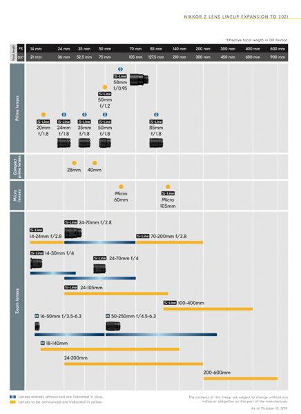 Nikon-Z-Updated-Roadmap.jpg